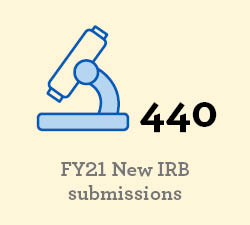 """Graphic of a microscope and reads, """"456 FY20 New IRB submissions"""""""