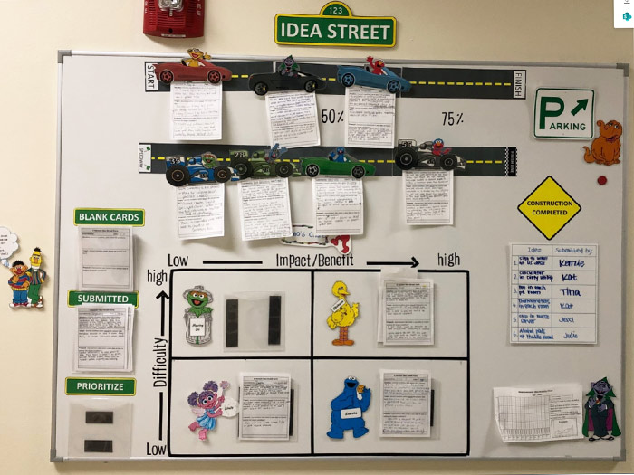 STP board with different slips of paper with problems to solve.