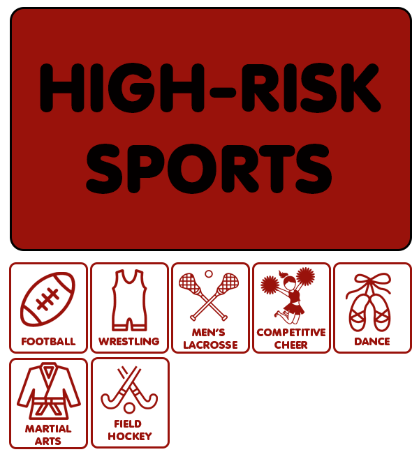 High-Risk Sports: Football, wrestling, men's lacrosse, competitive cheerleading, dance